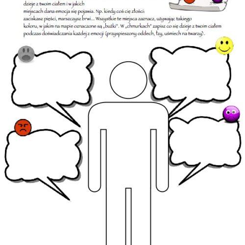 Mapa emocji – materiał dopracy zdzieckiem.